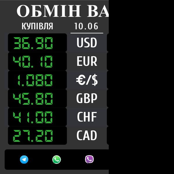 Обмен валют в Киеве в обменниках Change